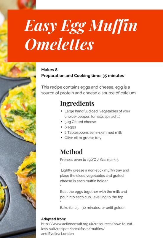 Easy Egg Muffin Omelettes