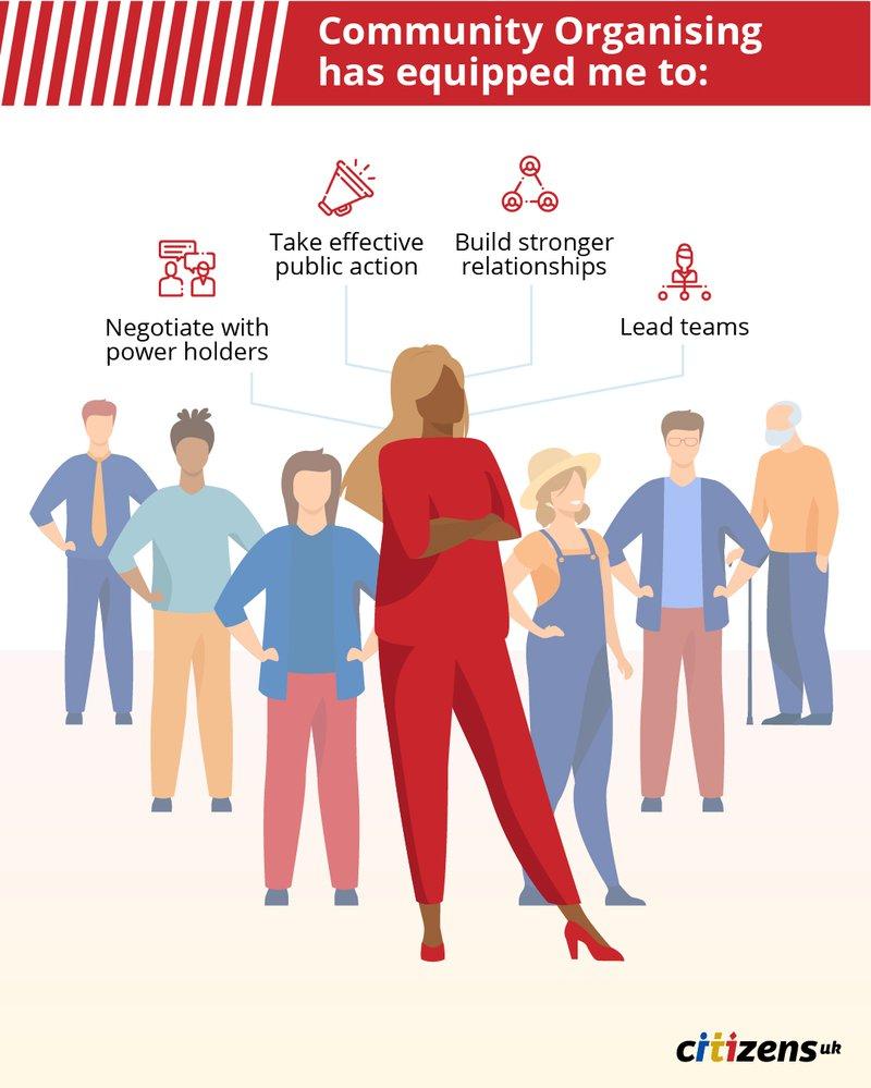 Community Organising impact infographic